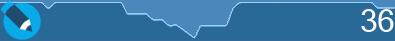 Рейтинг блогов ЖЖ и Инстаграм